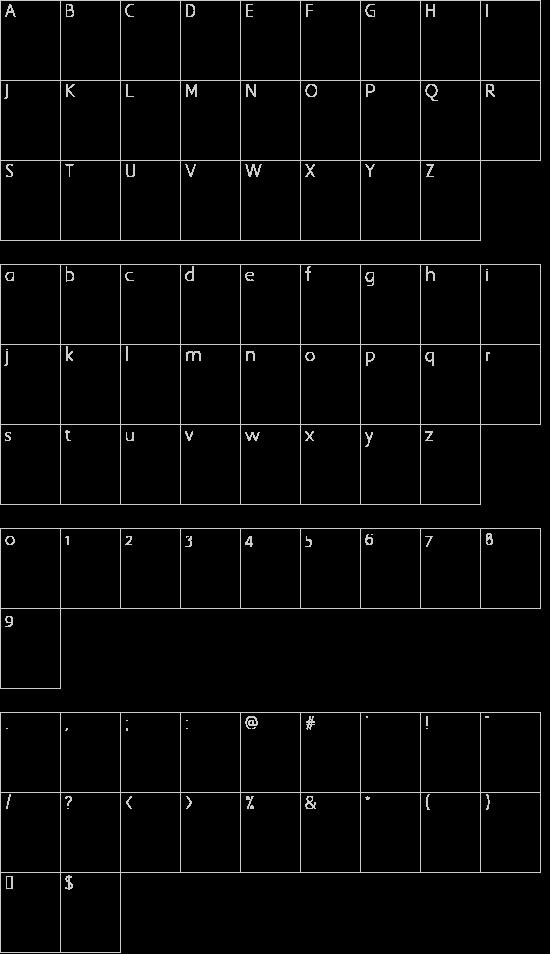 mapa znaków